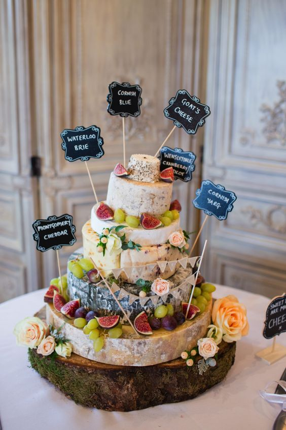 Wedding Cake Ideas Your Guide To Choosing The Right Cake For Your